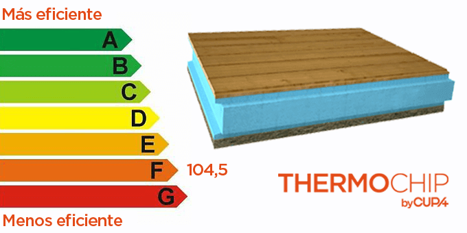 Thermochip by cupa group vivienda for Tejados de madera thermochip