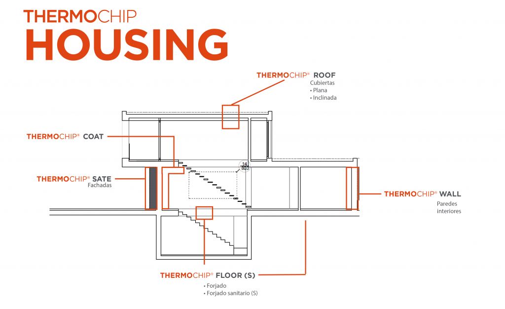 thermochip_housing